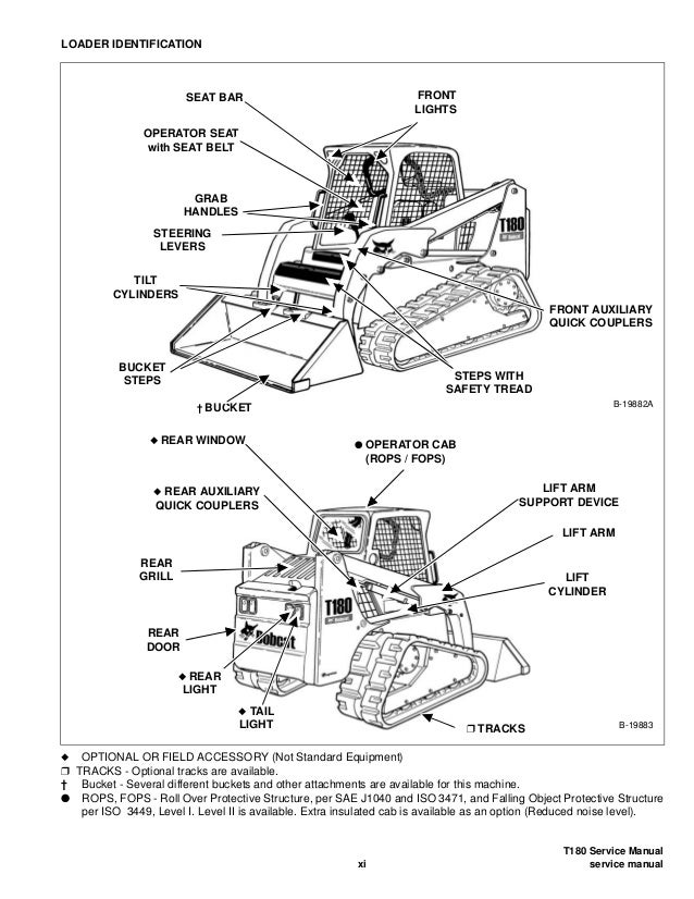 BOBCAT T180 COMPACT TRACK LOADER Service Repair Manual S/N