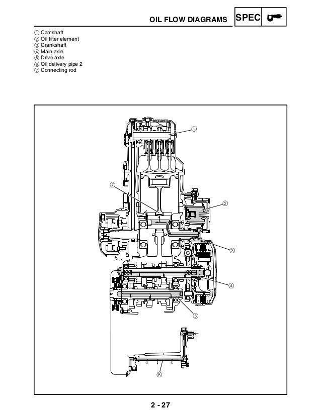 2003 YAMAHA YFZ 450 Service Repair Manual