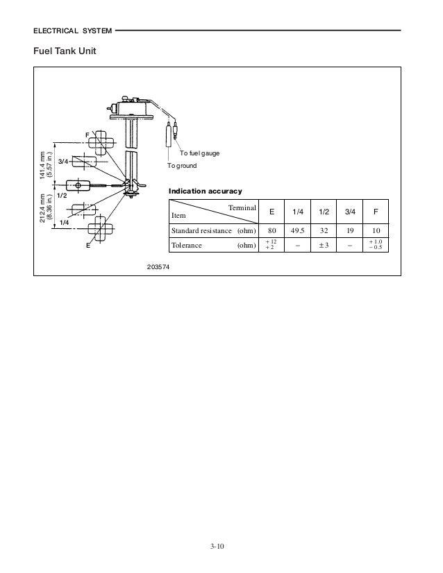 CATERPILLAR CAT GP50K FORKLIFT LIFT TRUCKS CHASSIS AND MAST Service R…SlideShare