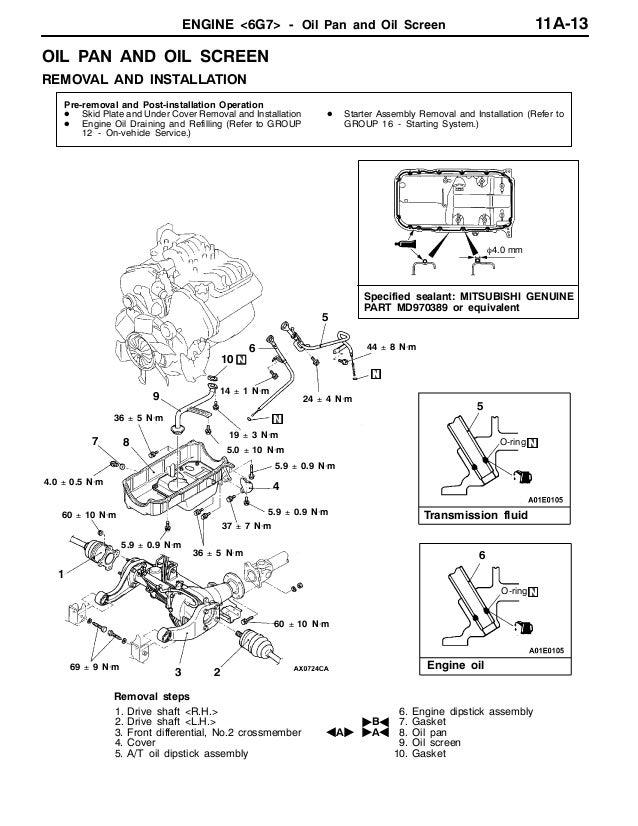 2003 MITSUBISHI MONTERO PAJERO Service Repair Manual
