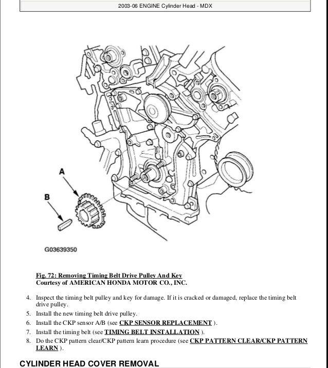 ACURA MDX Service Repair Manual - Acura mdx timing belt