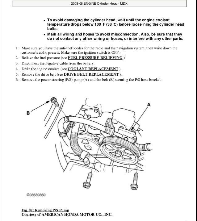 Remarkable Acura Rsx Engine Diagram Basic Electronics Wiring Diagram Wiring Digital Resources Nekoutcompassionincorg