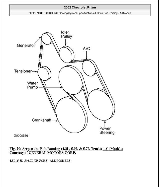 chevy prizm 1998 2002 service repair manual