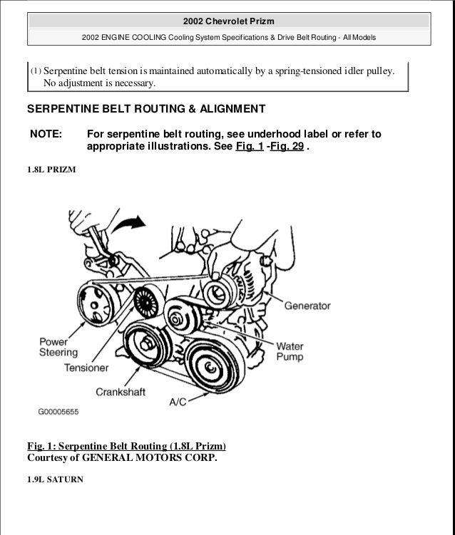 1998 chevrolet prizm service repair manual  slideshare