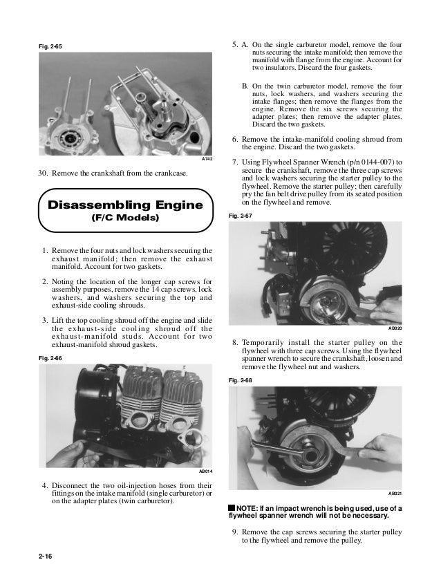 Efi cars user manuals swapping gm ls engines array 2000 arctic cat zr 600 efi w reverse service repair manual rh slideshare net fandeluxe Gallery
