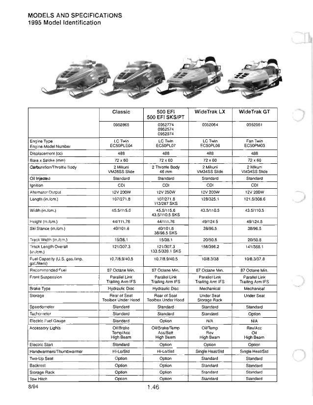 1989 POLARIS Indy Sport GT SNOWMOBILE Service Repair Manual