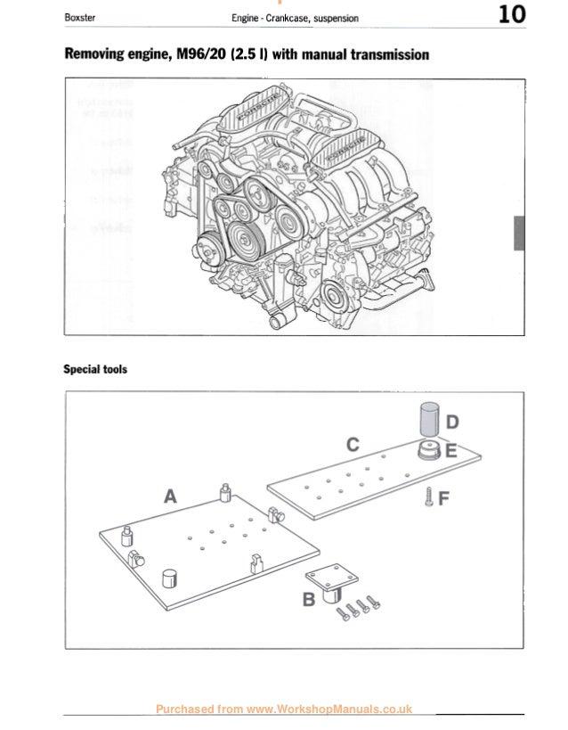 [ZHKZ_3066]  1999 Porsche Boxster 986 Service Repair Manual | 1999 Porsche Boxster Wiring Diagram |  | SlideShare
