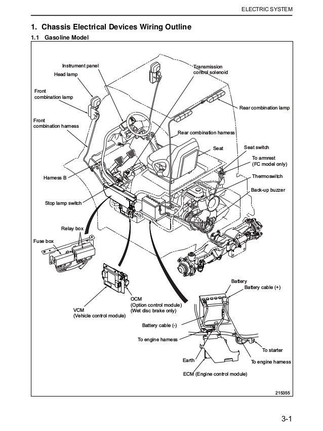Mitsubishi Fd45n Forklift Trucks Service Repair Manual Sn Ef19d 5000