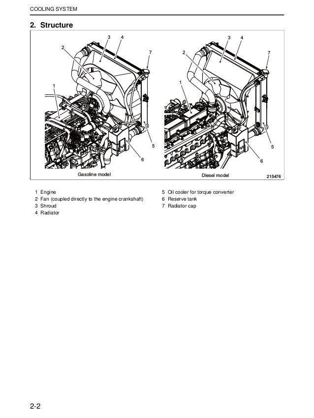 Mitsubishi FD50CN Forklift Trucks Service Repair Manual SN