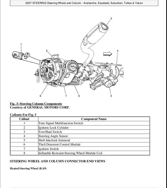 tahoe steering column wiring diagram 2010 chevrolet suburban service repair manual  2010 chevrolet suburban service repair