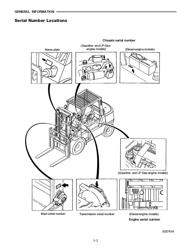 Mitsubishi FD50K Forklift Trucks Service Repair Manual SN