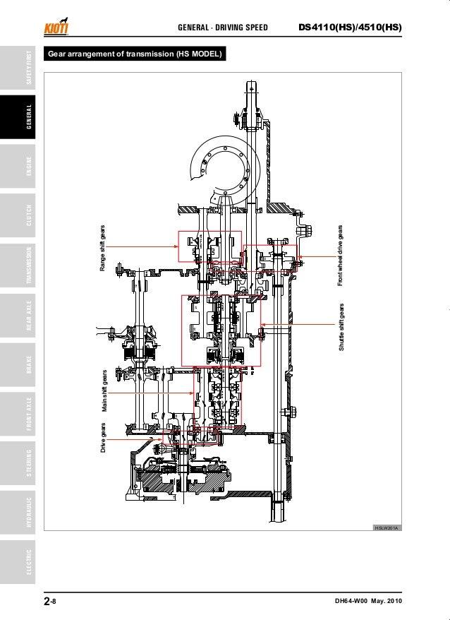 Kioti Tractor Front Axle Diagram - Wiring Diagrams Dash