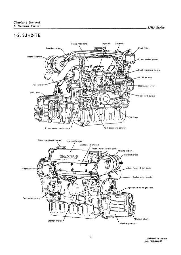 Yanmar 3JH2-(B)E Marine Diesel Engine Service Repair Manual