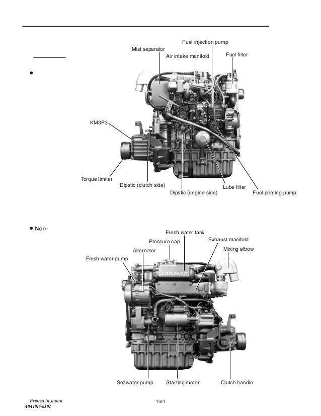 Yanmar 3JH2-(B)E Marine Diesel Engine Service Repair Manual