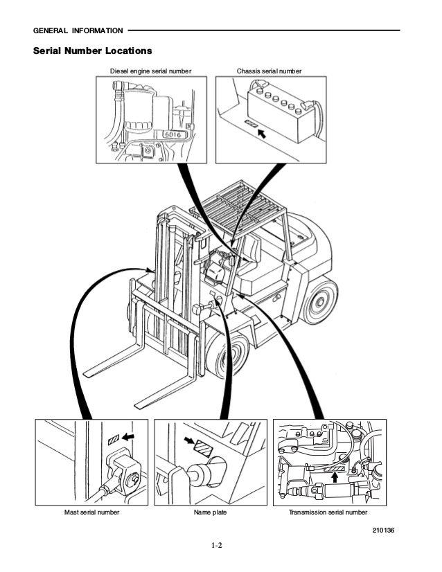 Mitsubishi FD90 Forklift Trucks Service Repair Manual SN