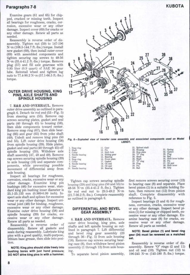 Kubota L210 Tractor Service Repair Manual