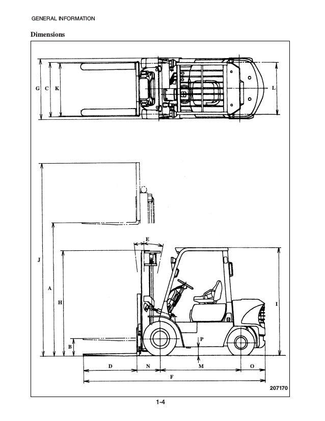 Mitsubishi FD20K MC Forklift Trucks Service Repair Manual
