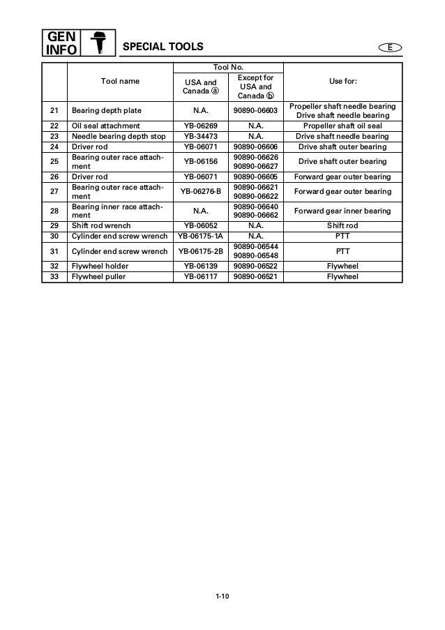 YAMAHA 60FET, C60TR OUTBOARD Service Repair Manual L: 357665