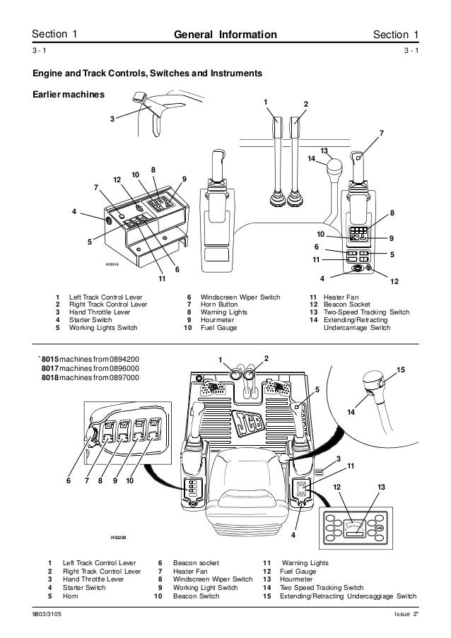JCB 801 Gravemaster Mini Excavator Service Repair Manual