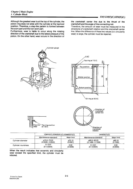 Yanmar 3HM35C Marine Diesel Engine Service Repair Manual