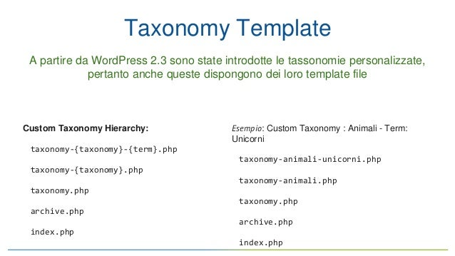 Taxonomy Template Wordpress Pictures >> Free Custom Post Template ...