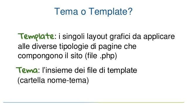 Wordpress Template hierarchy Slide 2