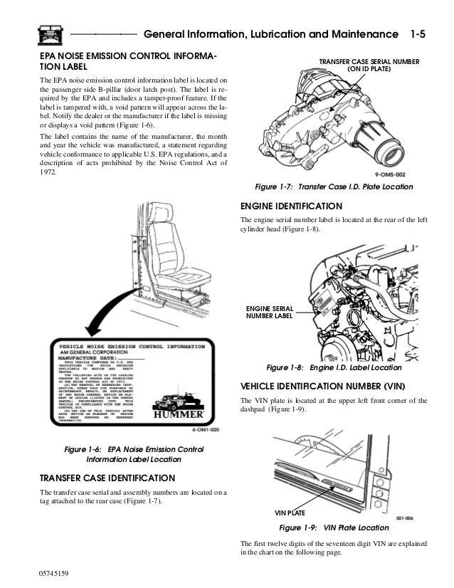 2000 hummer h1 wiring diagram hummer h1 2000 service repair manual  hummer h1 2000 service repair manual