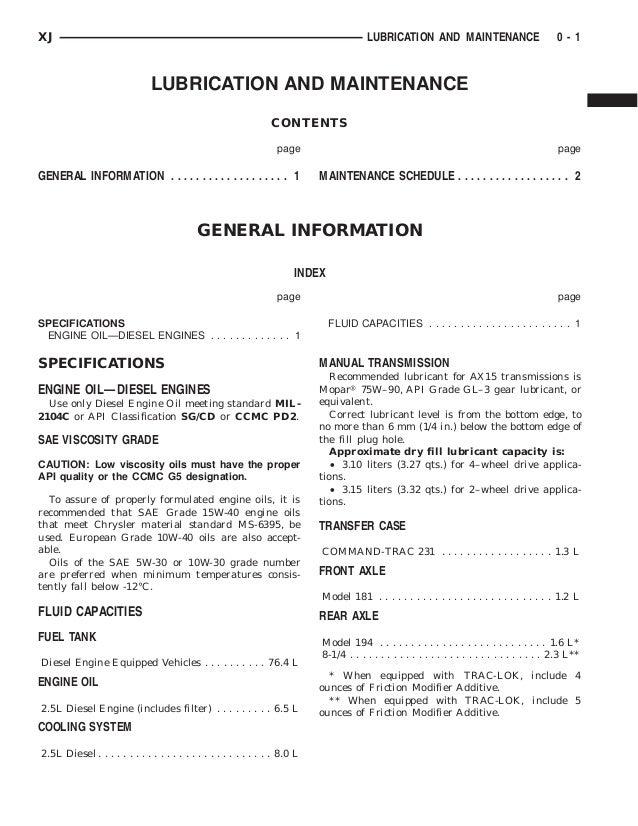 Diesel engine maintenance schedule user manuals array 1999 jeep cherokee service repair manual rh slideshare net fandeluxe Images