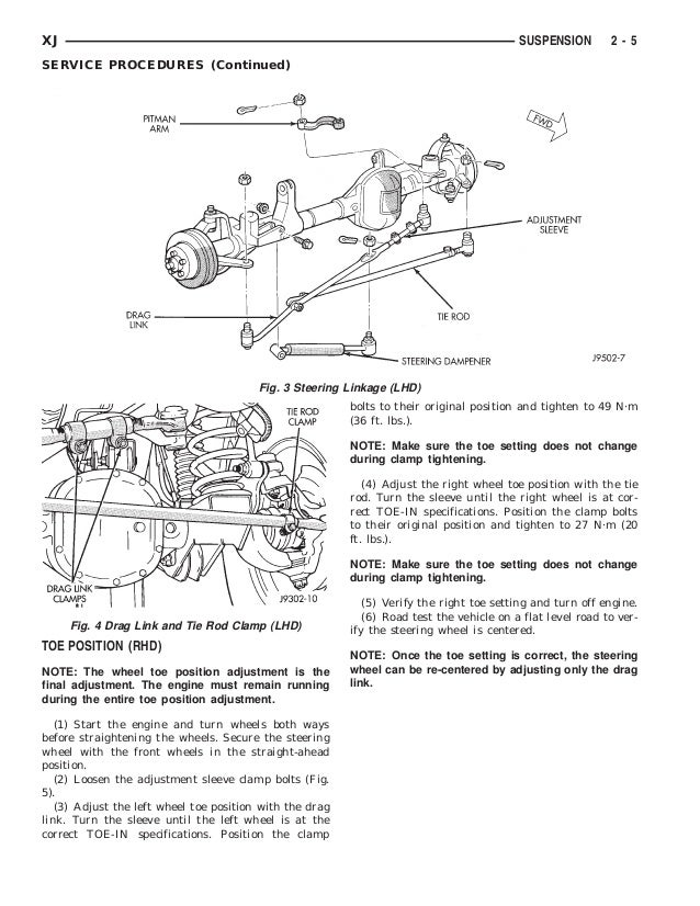 1999 Jeep Cherokee Service Repair Manual