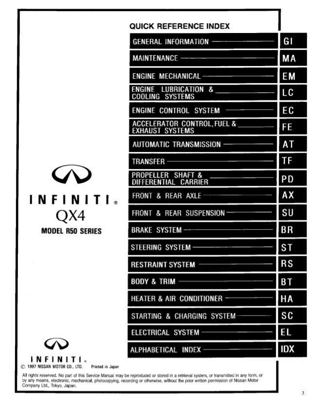 1998 infiniti qx4 service repair manual rh slideshare net 1997 infiniti qx4 repair manual pdf 1999 Infiniti QX4 Manual