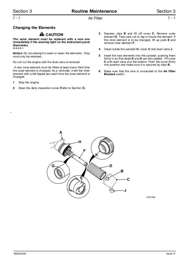 JCB 3.0D 4×4, 3.5D 4×4 TELETRUK Service Repair Manual SN