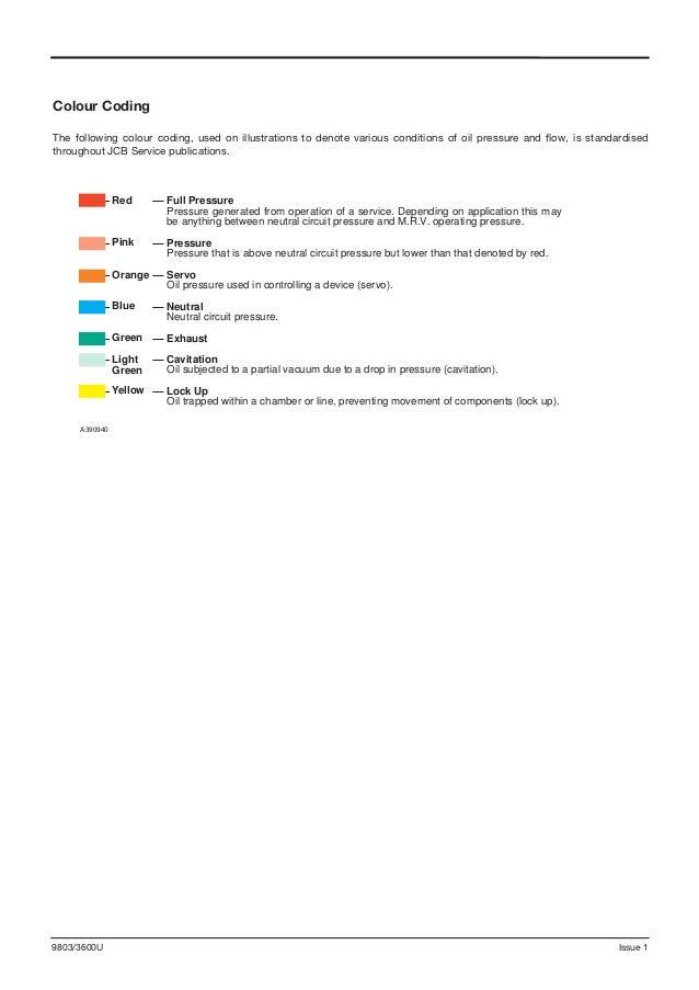 Jcb B Load All Wiring Diagram on