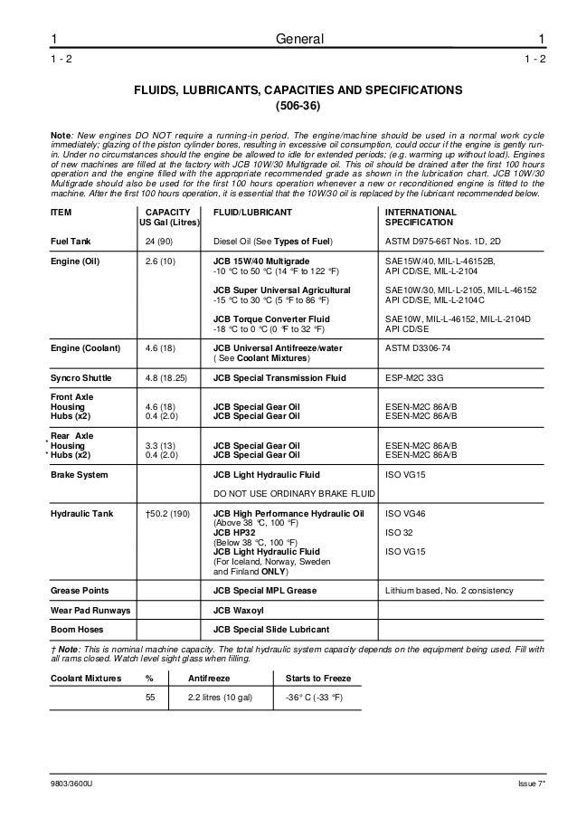 Jcb 506b manual array jcb 506b telescopic handler service repair manual all 570000 579766 rh slideshare net fandeluxe Image collections
