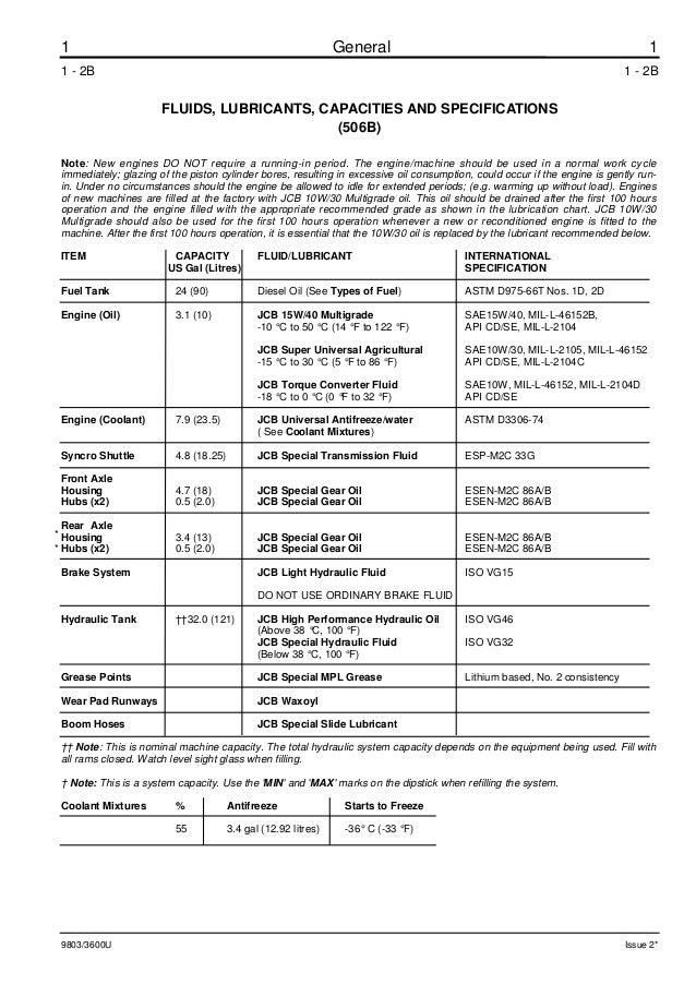 JCB 506B TELESCOPIC HANDLER Service Repair Manual ALL:570000 ... Jcb B Wiring Schematics on