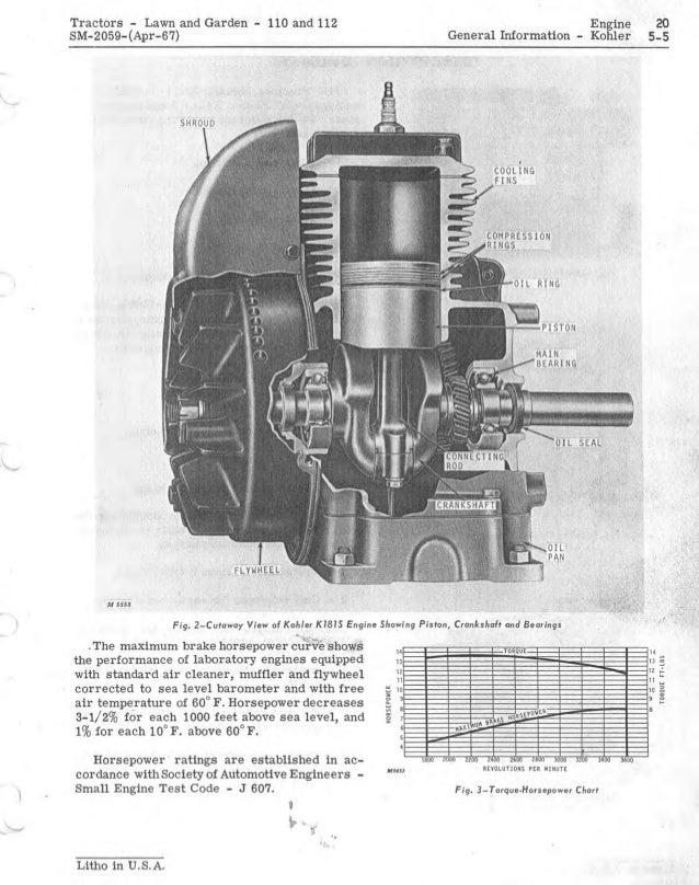 john deere 112 lawn and garden tractor service repair manual 22 638?cb\\\=1500566210 john deere 112 transmission diagram wiring diagrams lose