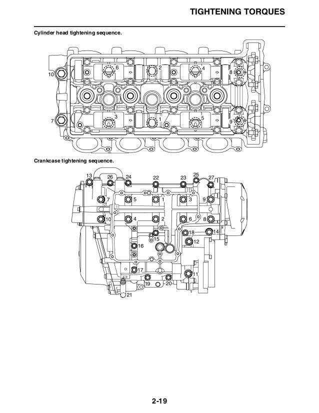 2007 Yamaha FZ-600 FZS6W Service Repair Manual