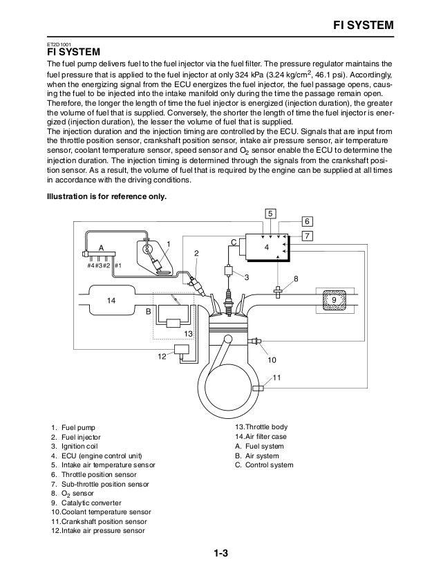 2006 Fz1 Engine Diagram
