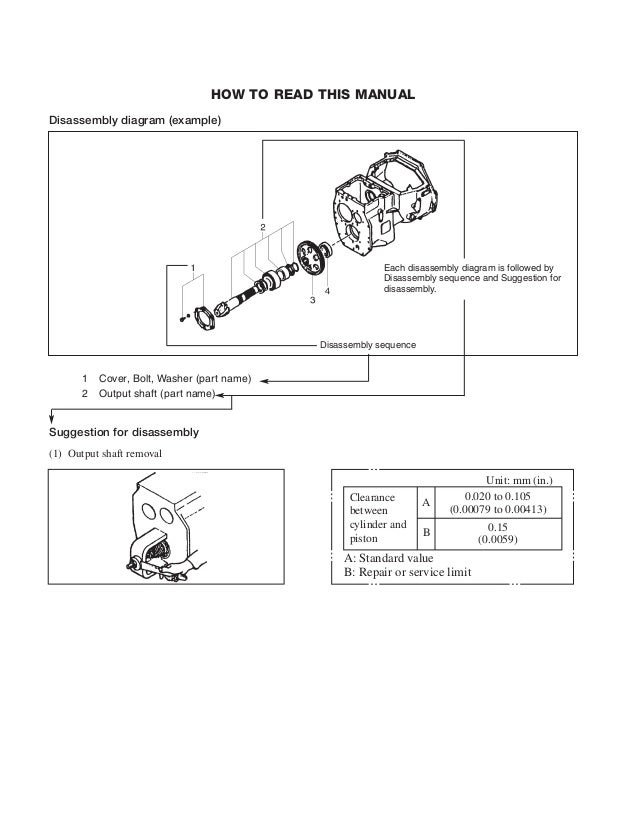 CATERPILLAR CAT EP18K FORKLIFT LIFT TRUCK Service Repair