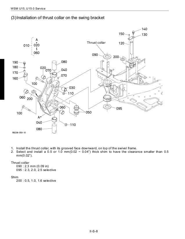 Marvelous Kubota U15 3 Micro Excavator Service Repair Manual Wiring Digital Resources Funapmognl
