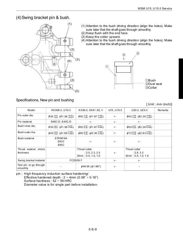 Excellent Kubota U15 3 Micro Excavator Service Repair Manual Wiring Digital Resources Funapmognl