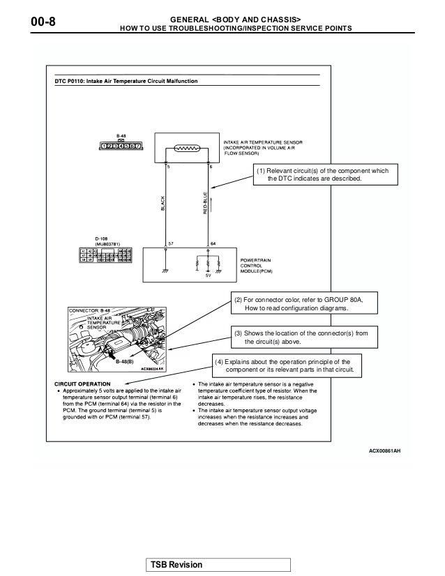 2001 Montero Sport Diagram Ground Wires - Wiring Diagrams List