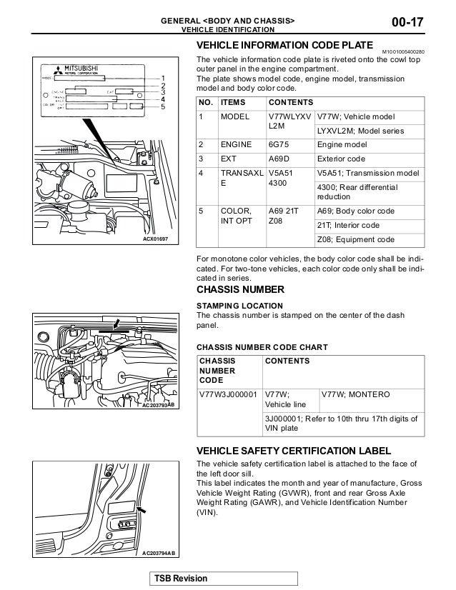 Mitsubishi 6g75 torque specs | AutoSpeed  2019-04-01