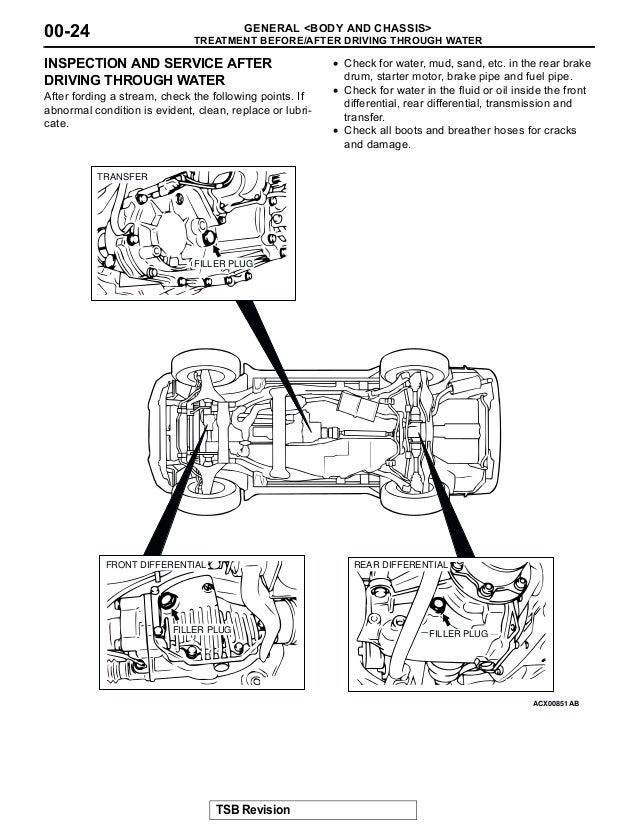 2003 mitsubishi montero service repair manualMitsubishi Automatic Transaxle Diagram In Addition Location Of Turn #4