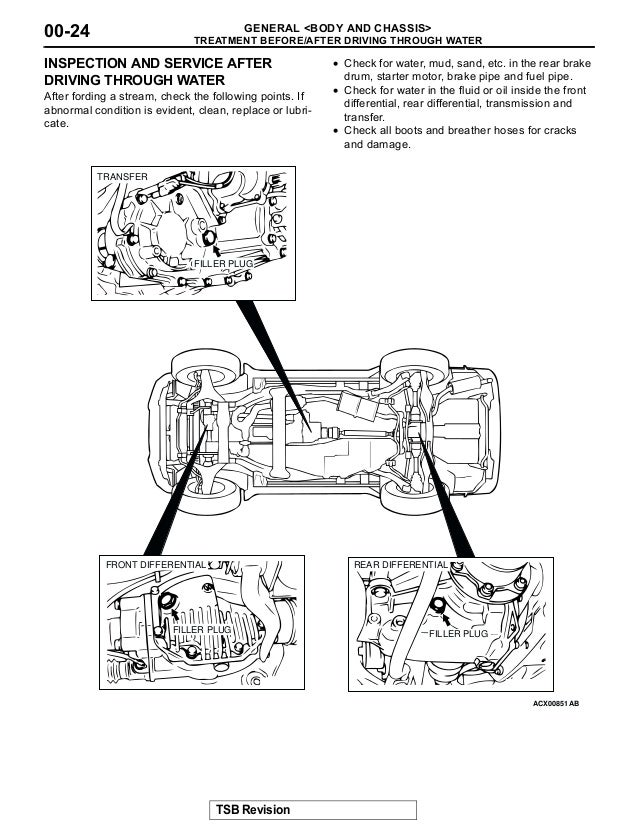MITSUBISHI LEGNUM 1998 2003 SERVICE AND REPAIR MANUAL