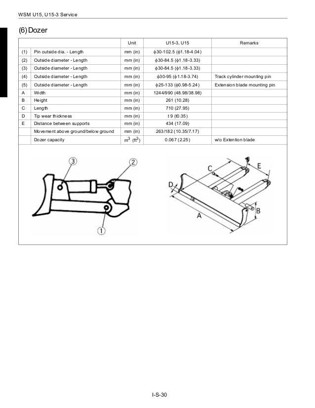 Kubota U15 3 Micro Excavator Service Repair Manual