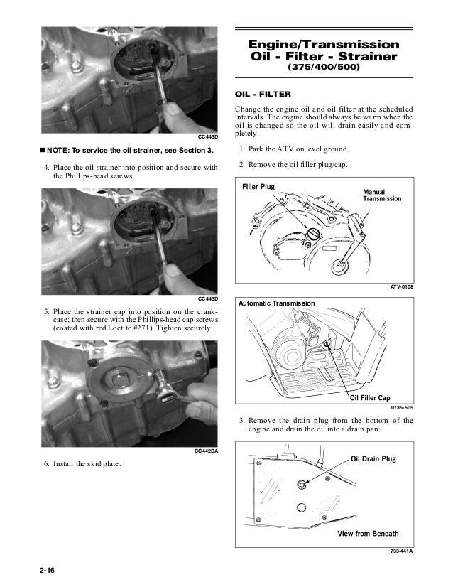 [SCHEMATICS_4LK]  2002 Arctic Cat 400 4x4 ATV Service Repair Manual | Arctic Cat 2002 90 Cc Wiring Diagram |  | SlideShare