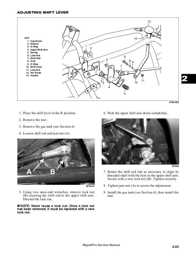 2002 Arctic Cat Atv Diagram Circuit Symbols \u2022rhstripgore: Wiring Diagram Arctic Cat 250 2002 At Gmaili.net