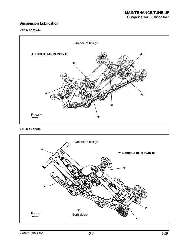 2000 Polaris Indy 600 Triumph Snowmobile Service Repair Manual