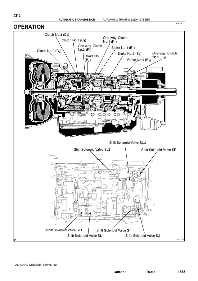 [SCHEMATICS_48DE]  Car & Truck Service & Repair Manuals 1998 Lexus LX 470 Wiring Diagram  Manual Original LX470 Electrical Schematics OEM toydiscounts.co.uk | Lexus Lx 470 Wiring Diagram |  | Toy Discounts
