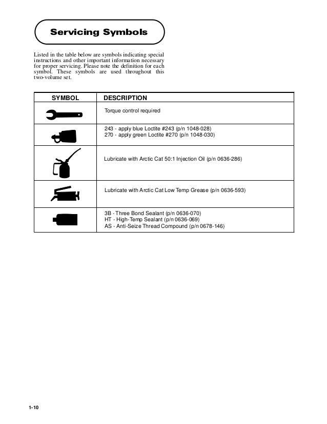 2000 Arctic Cat ZR 700 Carb Limited Service Repair Manual